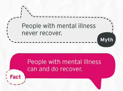 Mental Illness Myth